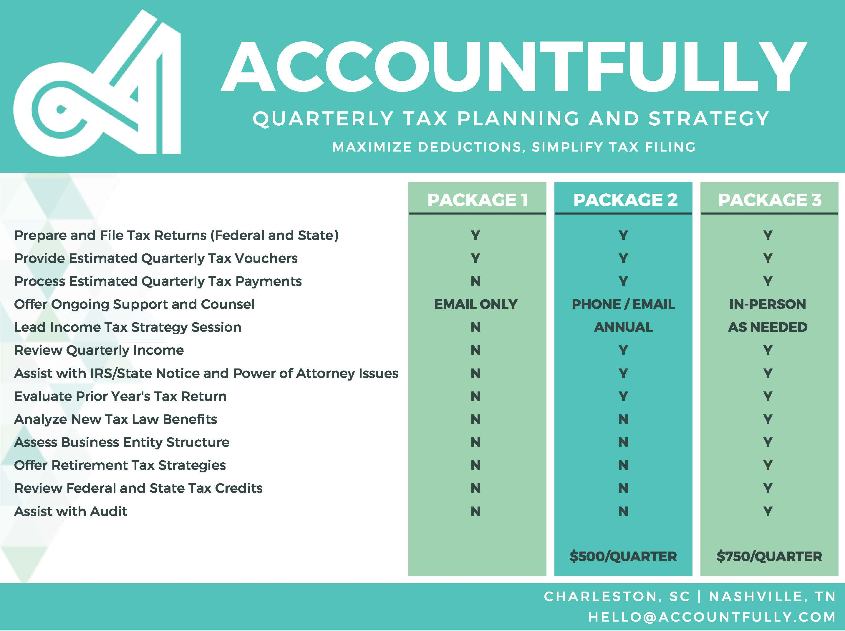 Quarterly Tax Planning Packages